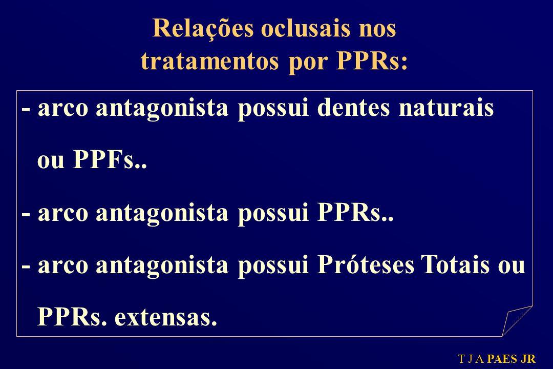 Relações oclusais nos tratamentos por PPRs: