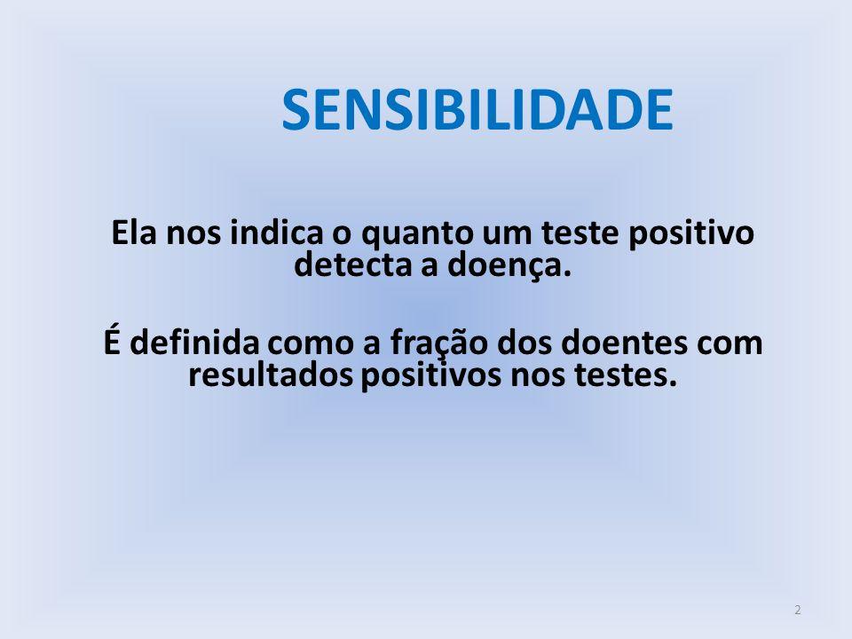 Ela nos indica o quanto um teste positivo detecta a doença.
