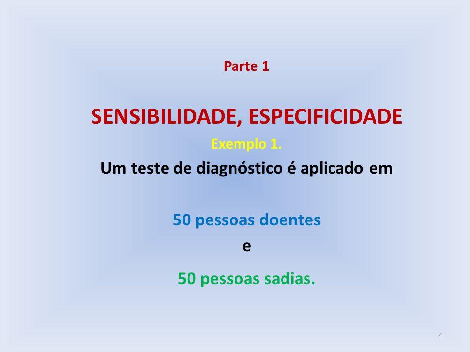 SENSIBILIDADE, ESPECIFICIDADE Um teste de diagnóstico é aplicado em