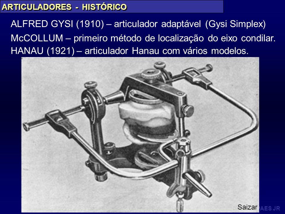 ALFRED GYSI (1910) – articulador adaptável (Gysi Simplex)