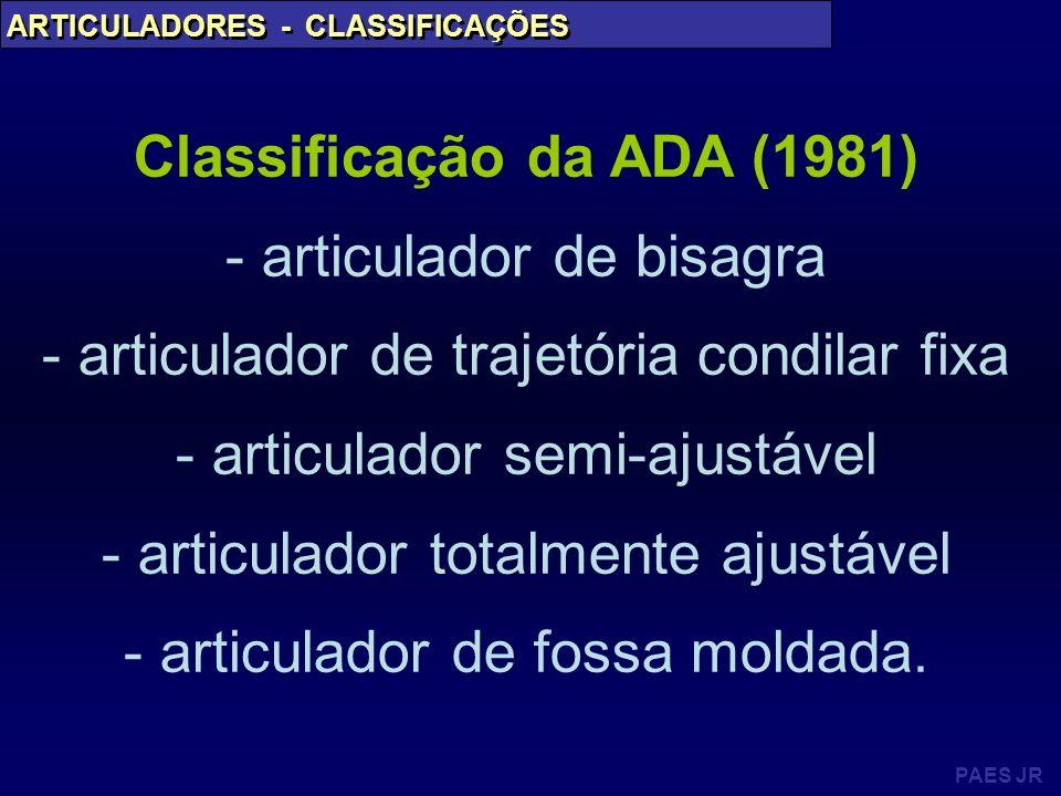 Classificação da ADA (1981)