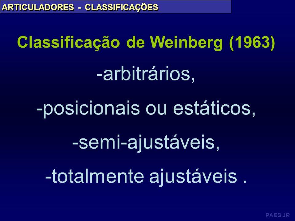 Classificação de Weinberg (1963)