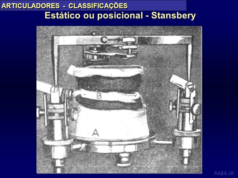 Estático ou posicional - Stansbery