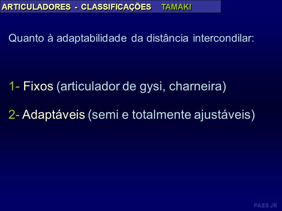 1- Fixos (articulador de gysi, charneira)