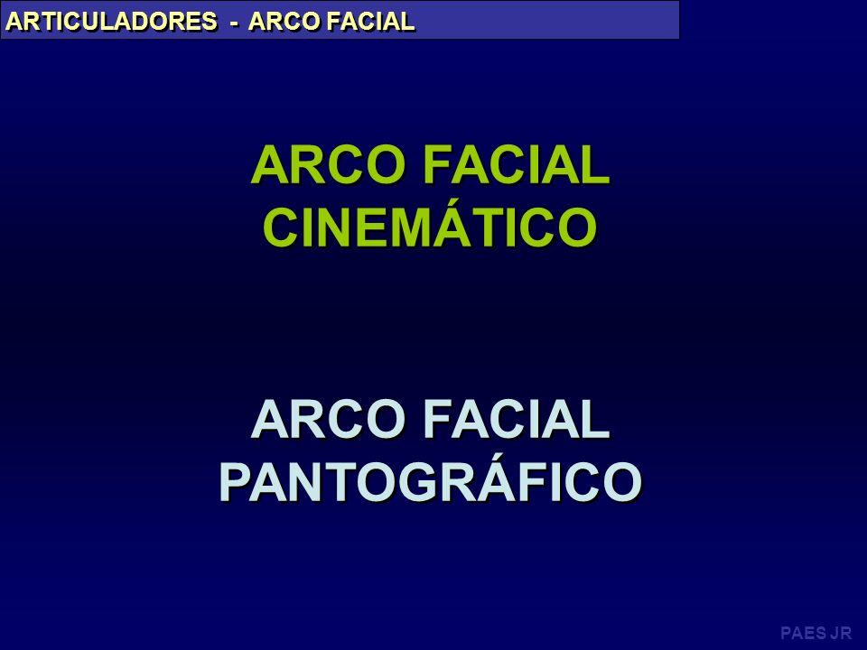 ARCO FACIAL CINEMÁTICO ARCO FACIAL PANTOGRÁFICO