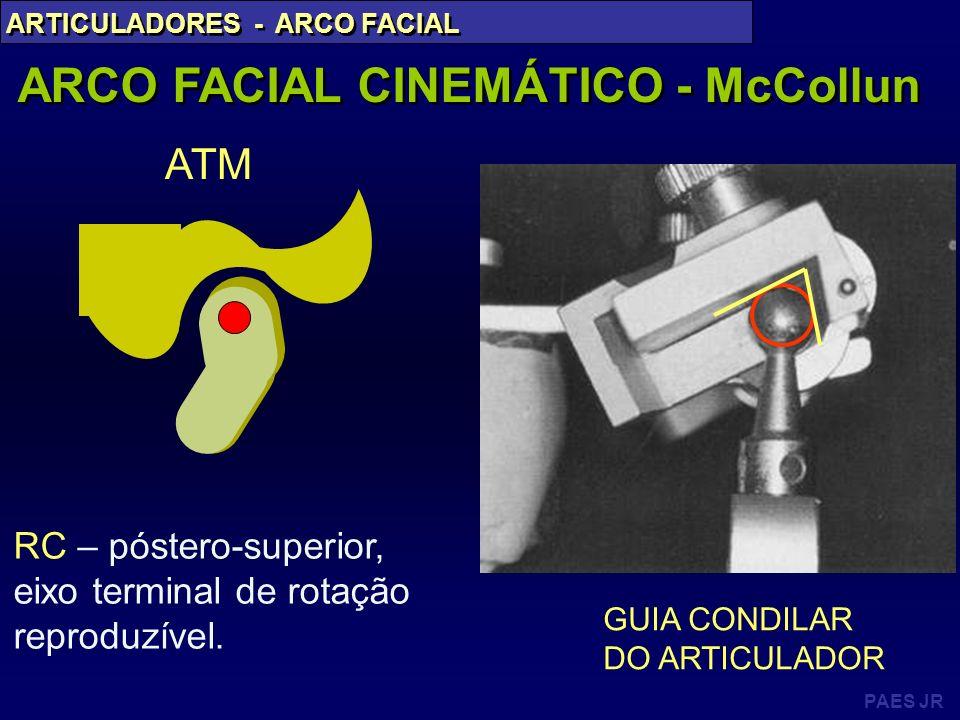ARCO FACIAL CINEMÁTICO - McCollun