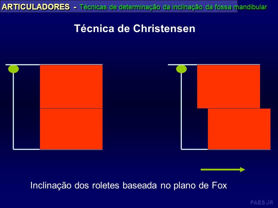 Técnica de Christensen