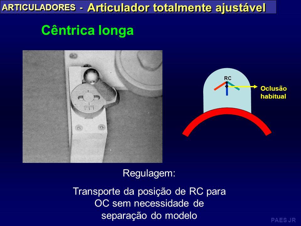 Cêntrica longa Articulador totalmente ajustável Regulagem: