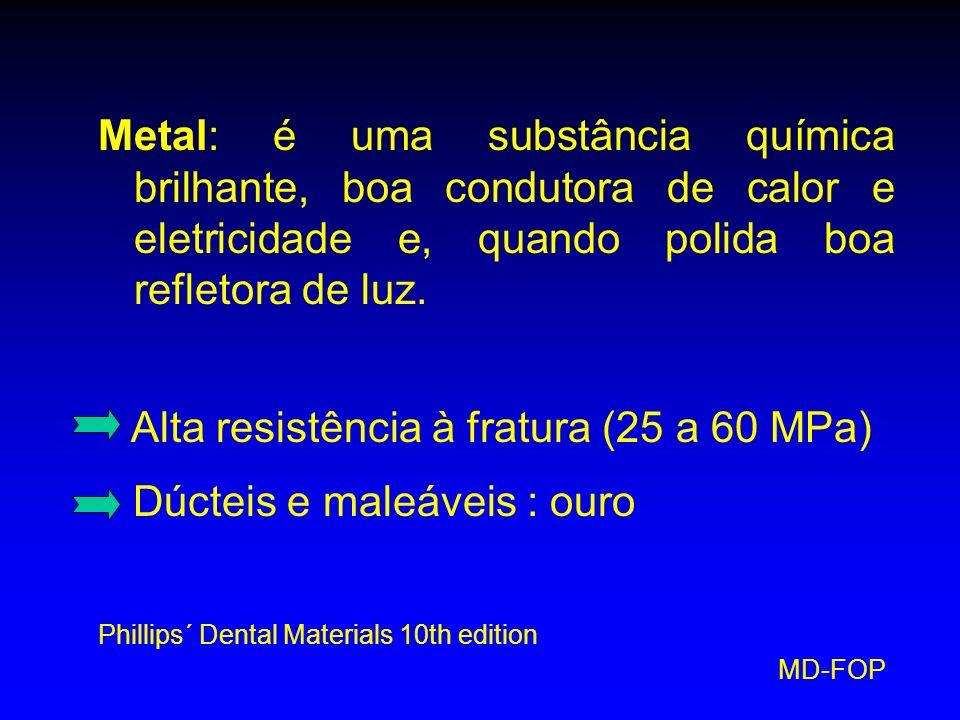 Alta resistência à fratura (25 a 60 MPa) Dúcteis e maleáveis : ouro