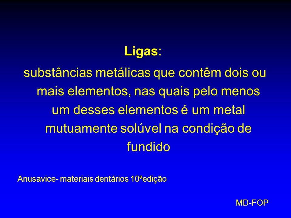 Ligas:
