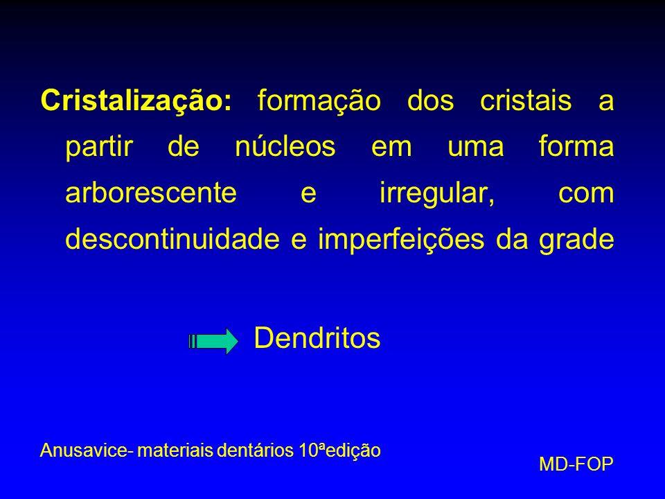 Cristalização: formação dos cristais a partir de núcleos em uma forma arborescente e irregular, com descontinuidade e imperfeições da grade