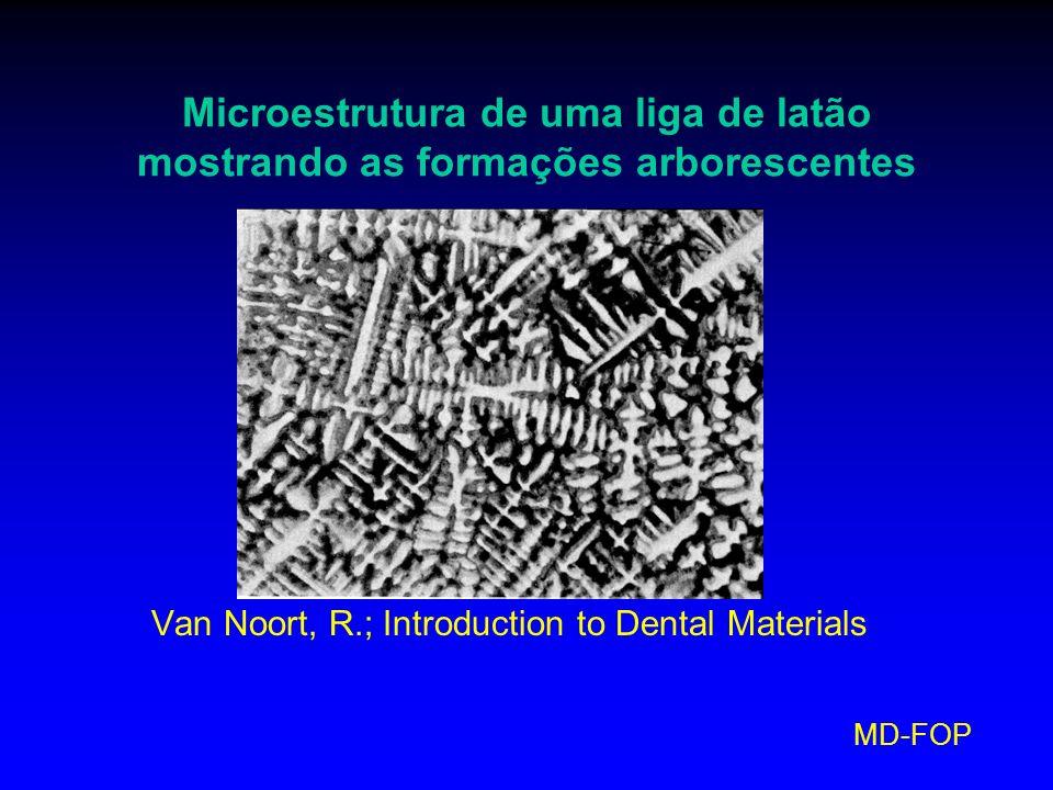 Microestrutura de uma liga de latão mostrando as formações arborescentes