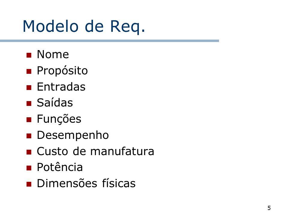 Modelo de Req. Nome Propósito Entradas Saídas Funções Desempenho