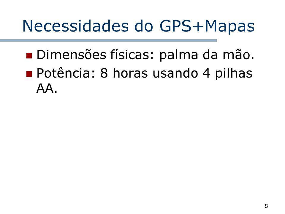 Necessidades do GPS+Mapas