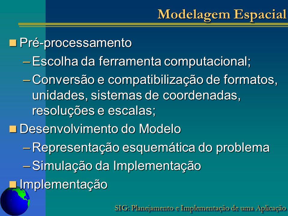 Modelagem Espacial Pré-processamento