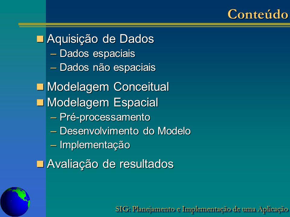 Conteúdo Aquisição de Dados Modelagem Conceitual Modelagem Espacial