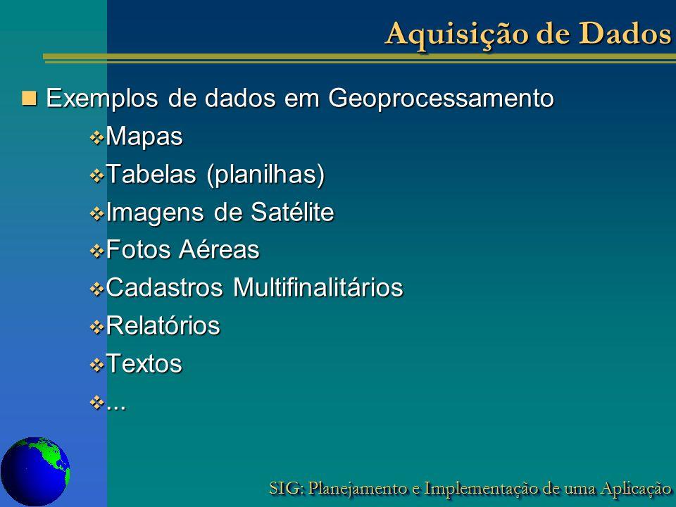 Aquisição de Dados Exemplos de dados em Geoprocessamento Mapas