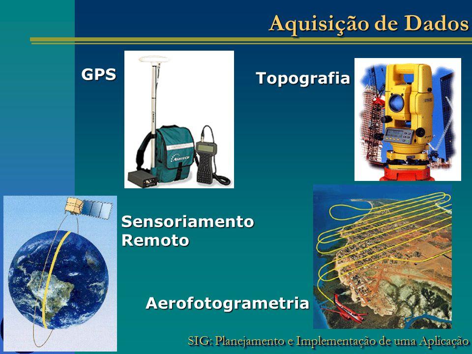 Aquisição de Dados GPS Topografia Sensoriamento Remoto