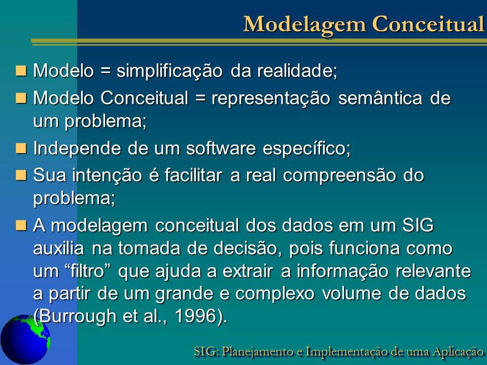 Modelagem Conceitual Modelo = simplificação da realidade;