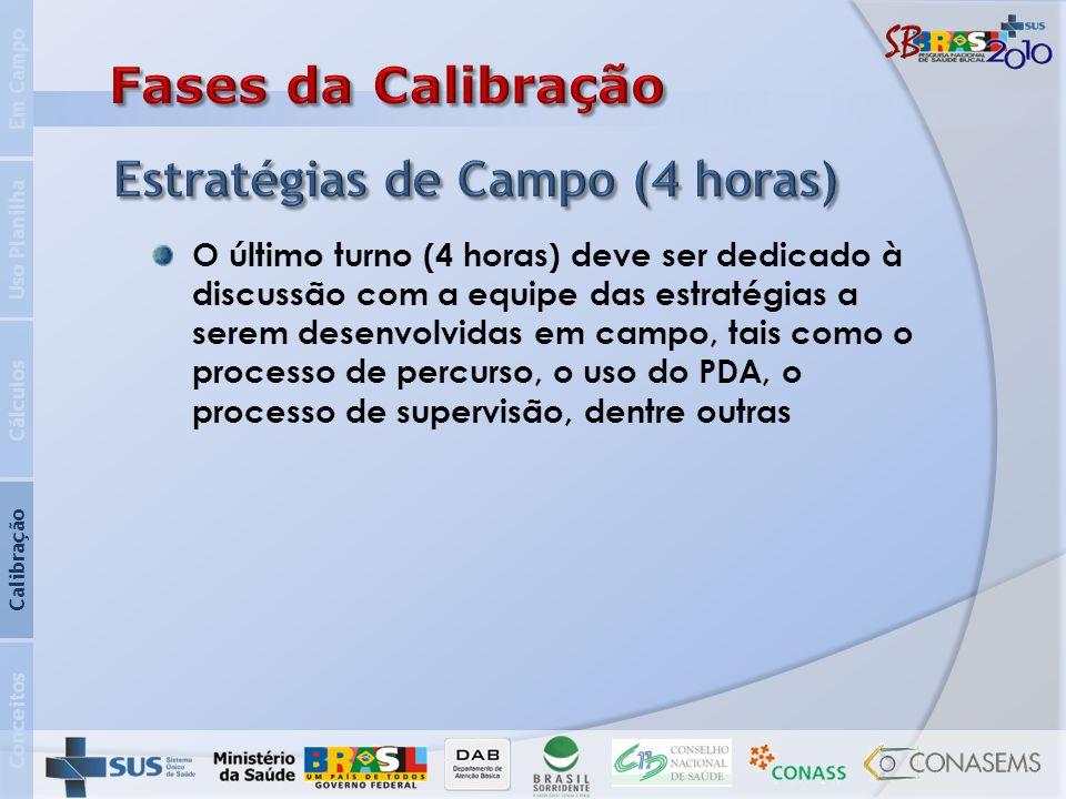 Estratégias de Campo (4 horas)