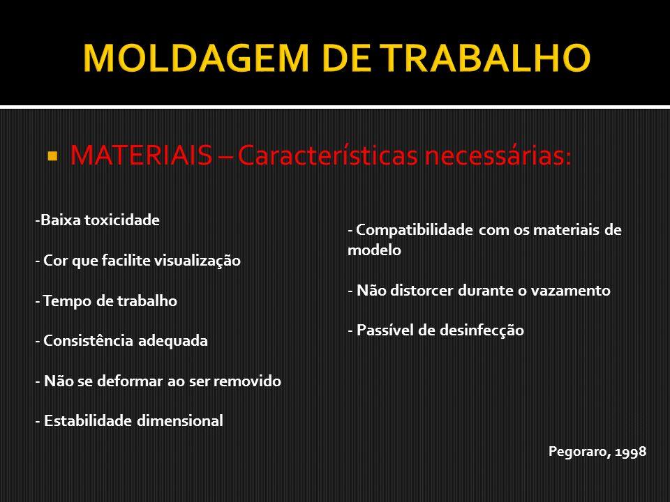 MOLDAGEM DE TRABALHO MATERIAIS – Características necessárias: