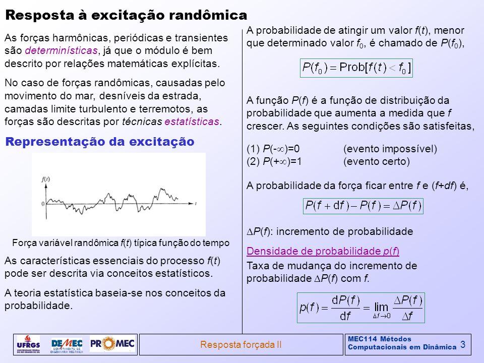 Força variável randômica f(t) típica função do tempo