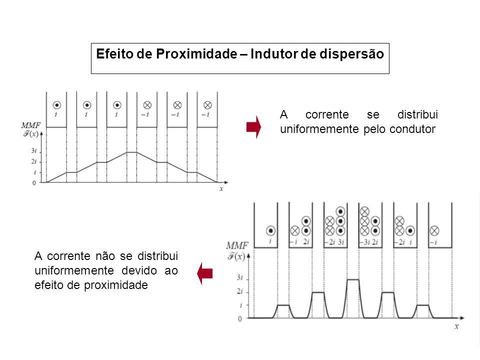 Efeito de Proximidade – Indutor de dispersão