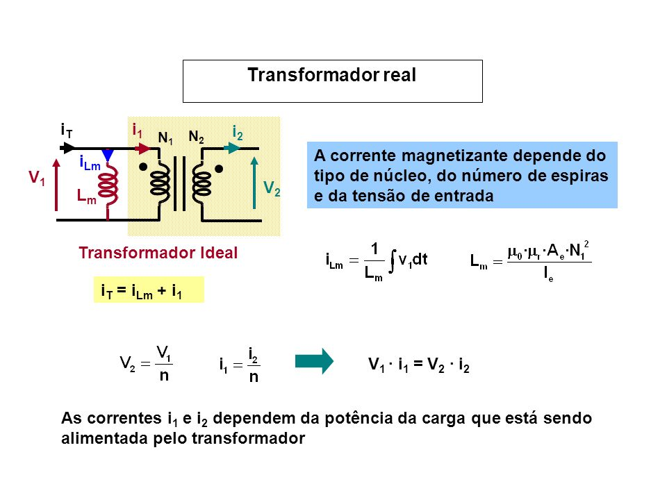 Transformador real iT = iLm + i1