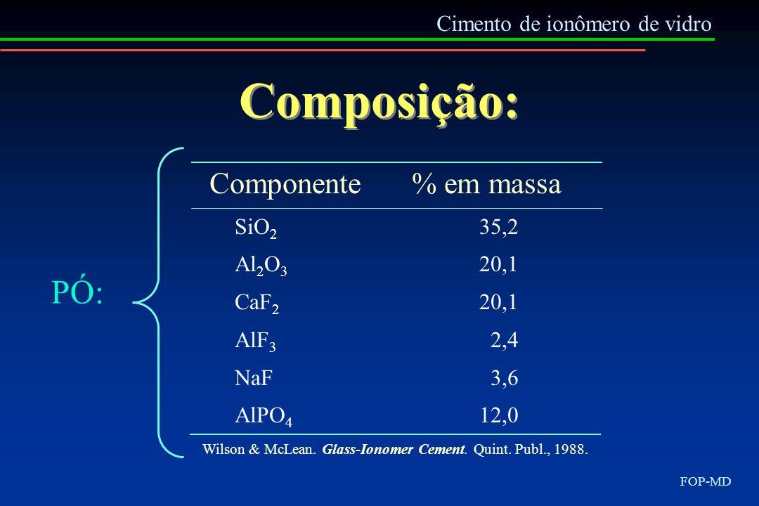Composição: PÓ: Componente % em massa Cimento de ionômero de vidro