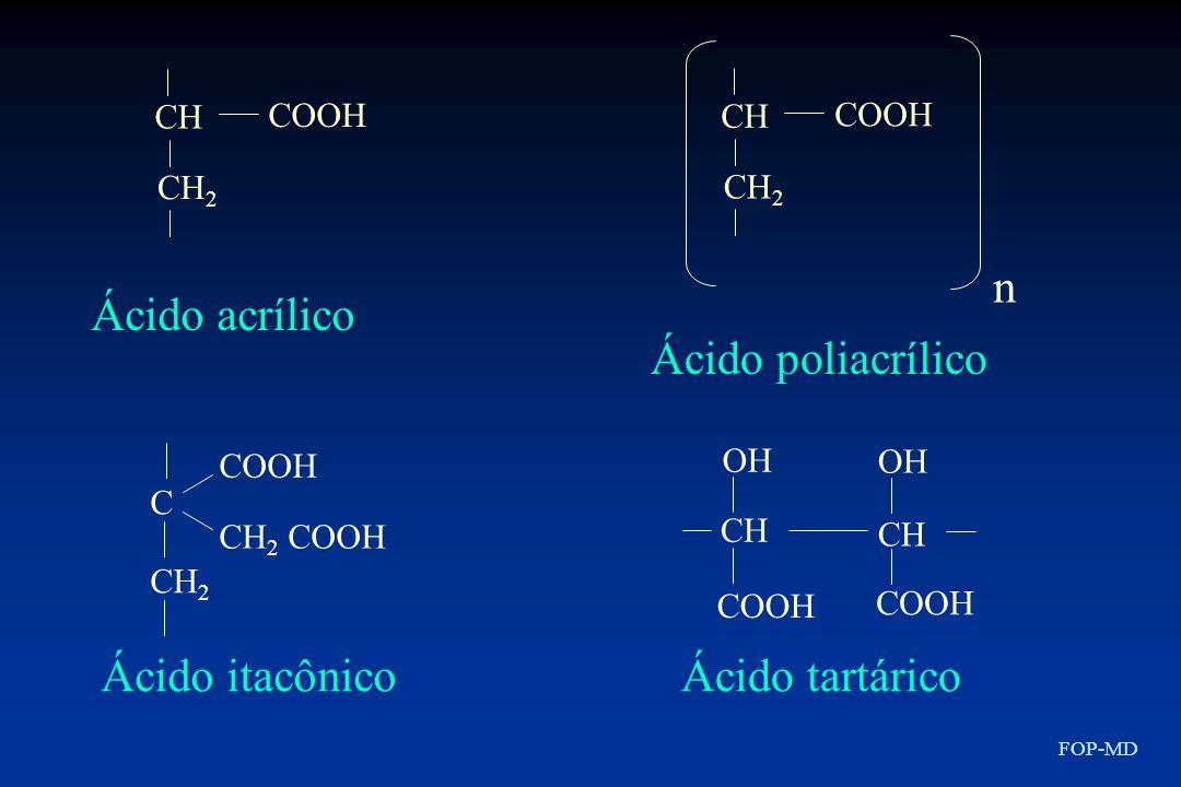 n Ácido acrílico Ácido poliacrílico Ácido itacônico Ácido tartárico CH