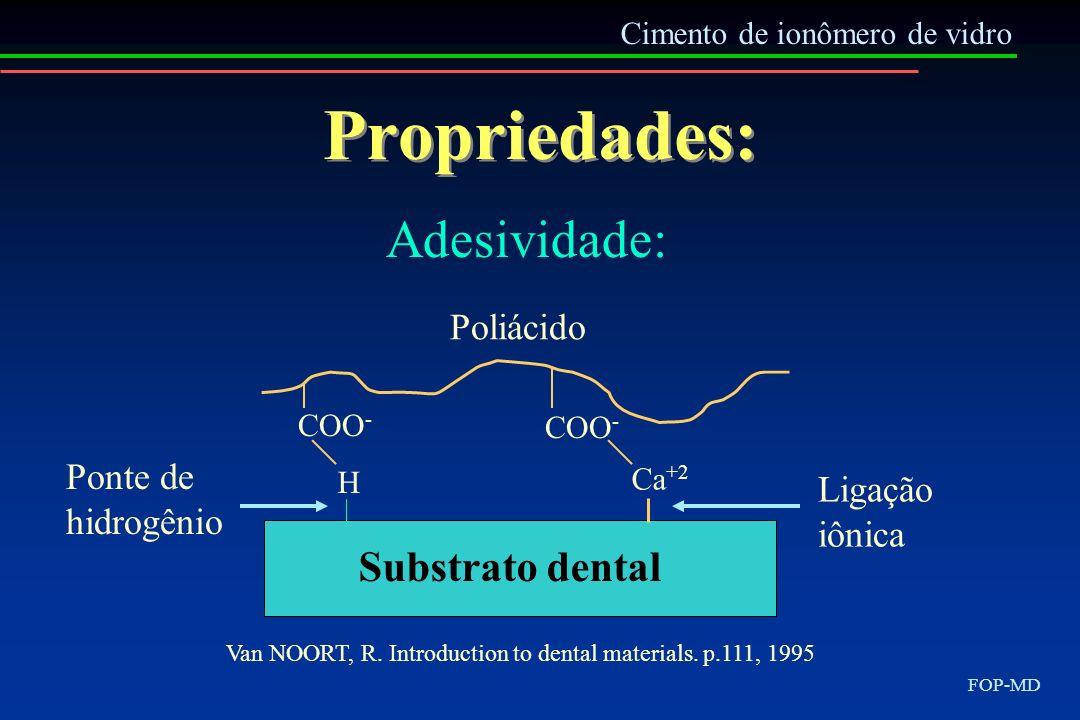 Propriedades: Adesividade: Substrato dental Poliácido