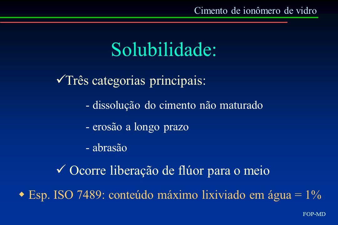 Solubilidade: Três categorias principais: