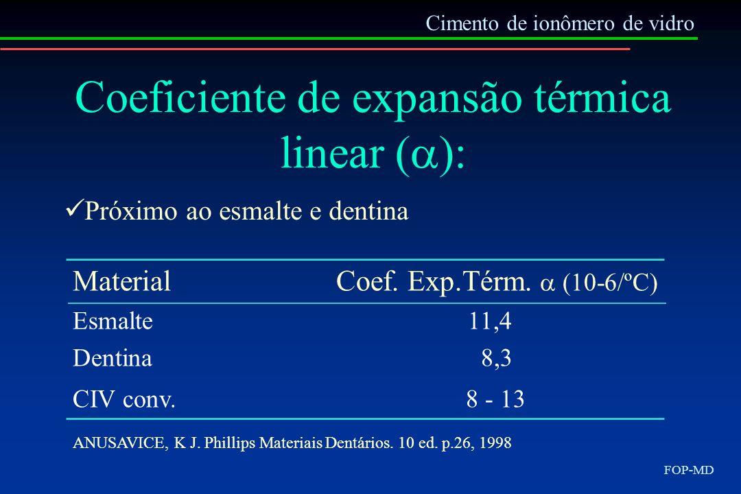 Coeficiente de expansão térmica linear ():