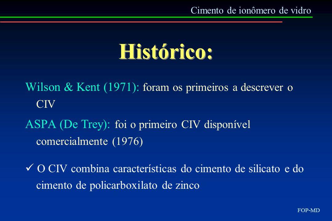 Histórico: Wilson & Kent (1971): foram os primeiros a descrever o CIV