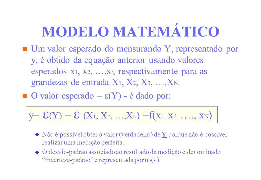 MODELO MATEMÁTICO y= e(Y) = e (X1, X2, …,XN) =f(x1, x2, …., xN)