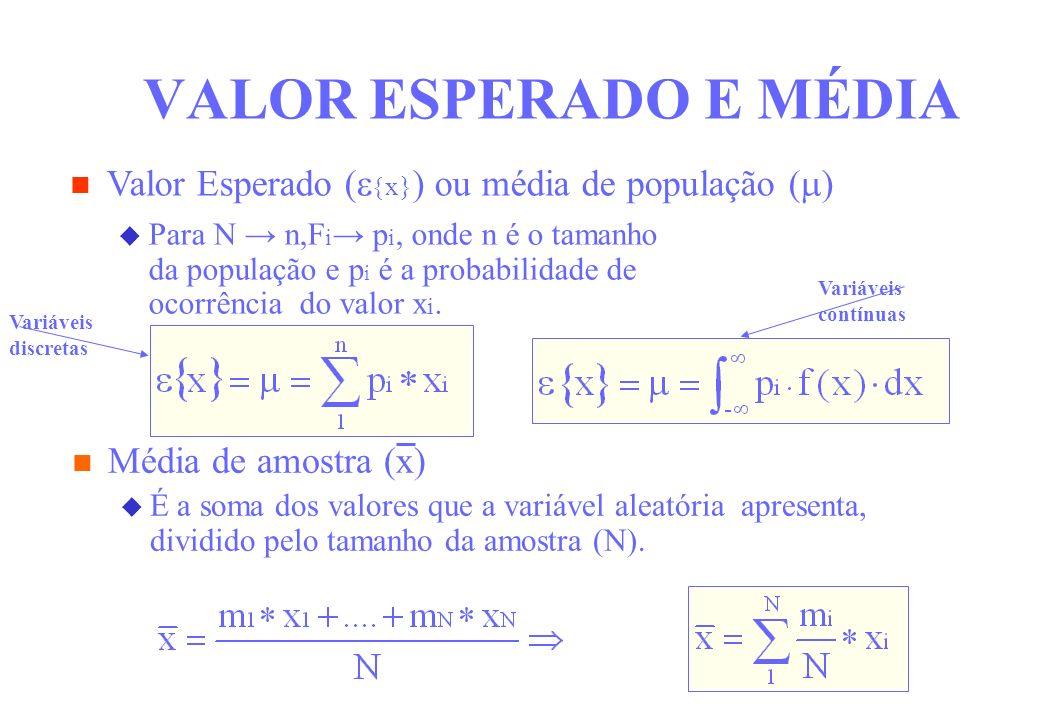 VALOR ESPERADO E MÉDIA Valor Esperado (e{x}) ou média de população (m)