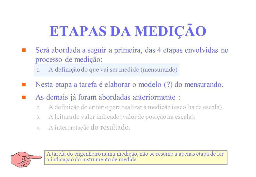 ETAPAS DA MEDIÇÃO Será abordada a seguir a primeira, das 4 etapas envolvidas no processo de medição: