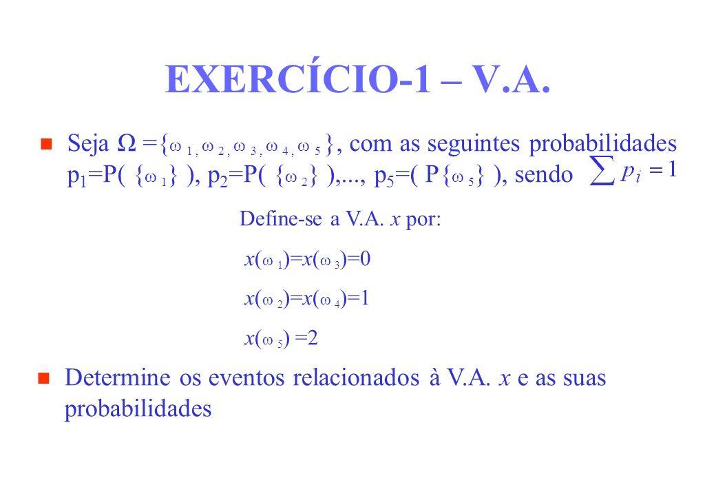 EXERCÍCIO-1 – V.A. Seja Ω ={ω 1 , ω 2 , ω 3 , ω 4 , ω 5 }, com as seguintes probabilidades p1=P( {ω 1} ), p2=P( {ω 2} ),..., p5=( P{ω 5} ), sendo.