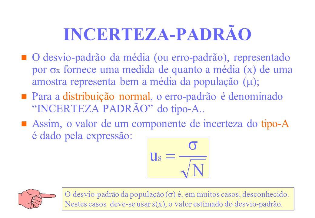 INCERTEZA-PADRÃO