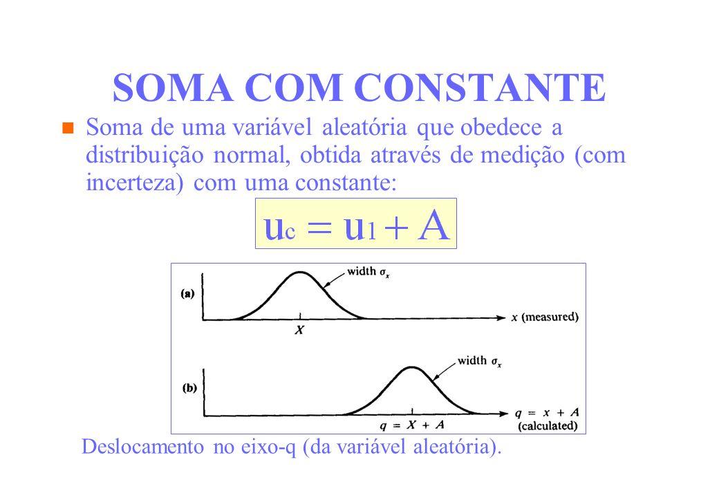 SOMA COM CONSTANTE Soma de uma variável aleatória que obedece a distribuição normal, obtida através de medição (com incerteza) com uma constante: