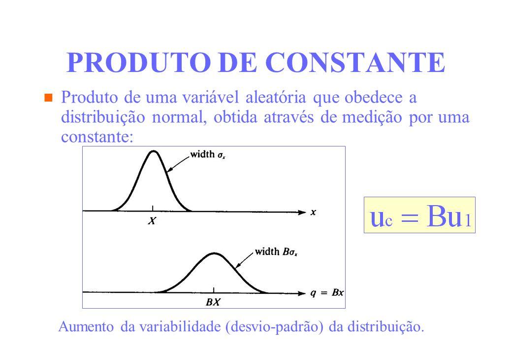 PRODUTO DE CONSTANTE Produto de uma variável aleatória que obedece a distribuição normal, obtida através de medição por uma constante: