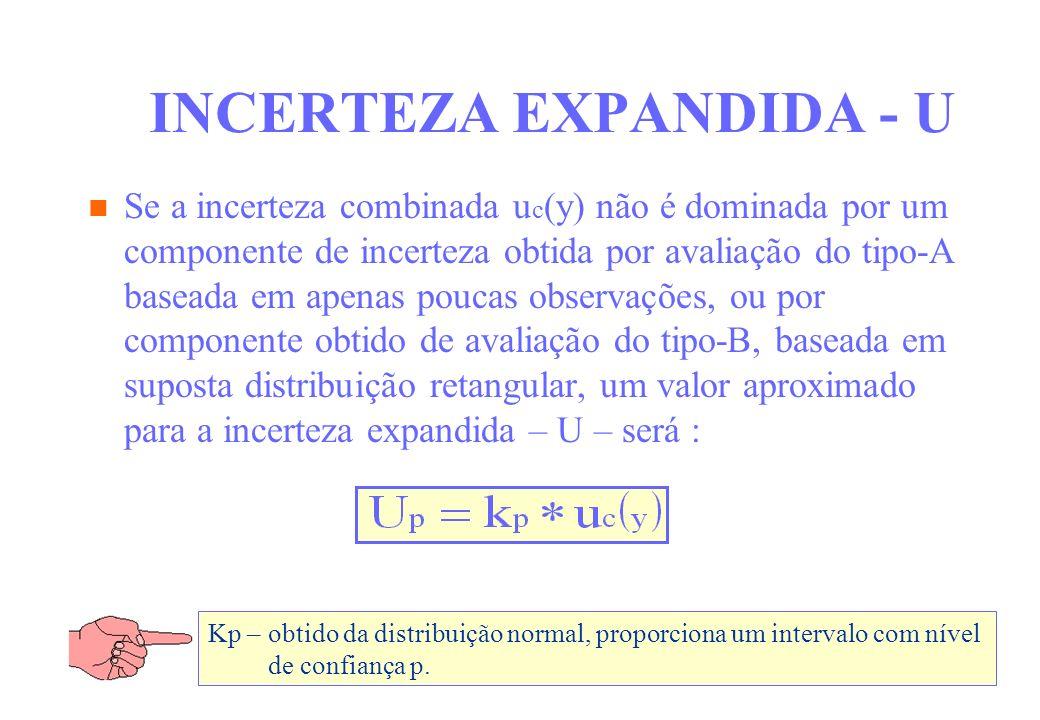 INCERTEZA EXPANDIDA - U