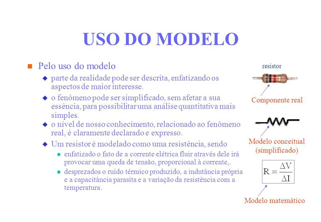 Modelo conceitual (simplificado)