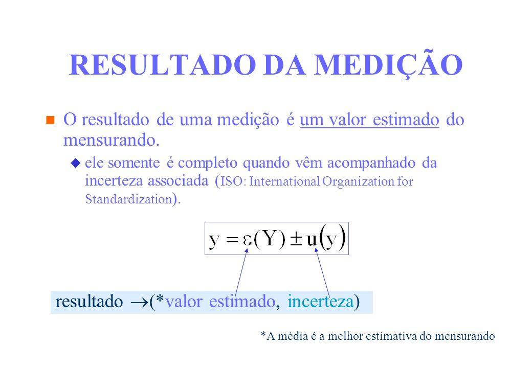 RESULTADO DA MEDIÇÃO O resultado de uma medição é um valor estimado do mensurando.