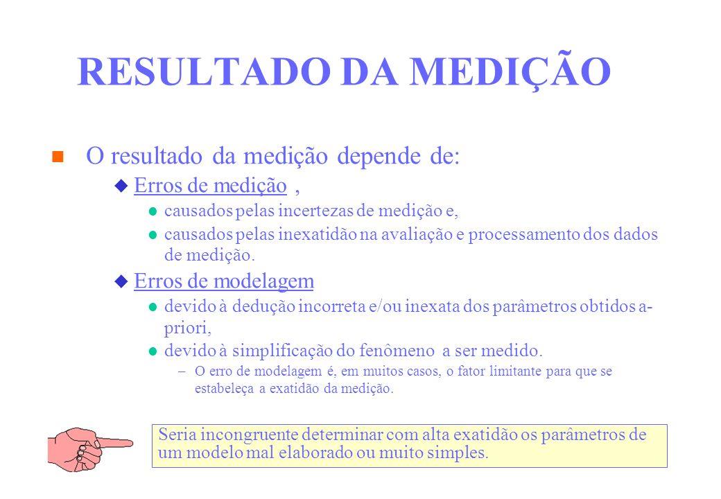 RESULTADO DA MEDIÇÃO O resultado da medição depende de: