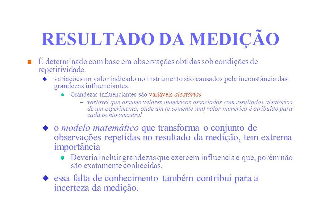 RESULTADO DA MEDIÇÃO É determinado com base em observações obtidas sob condições de repetitividade.