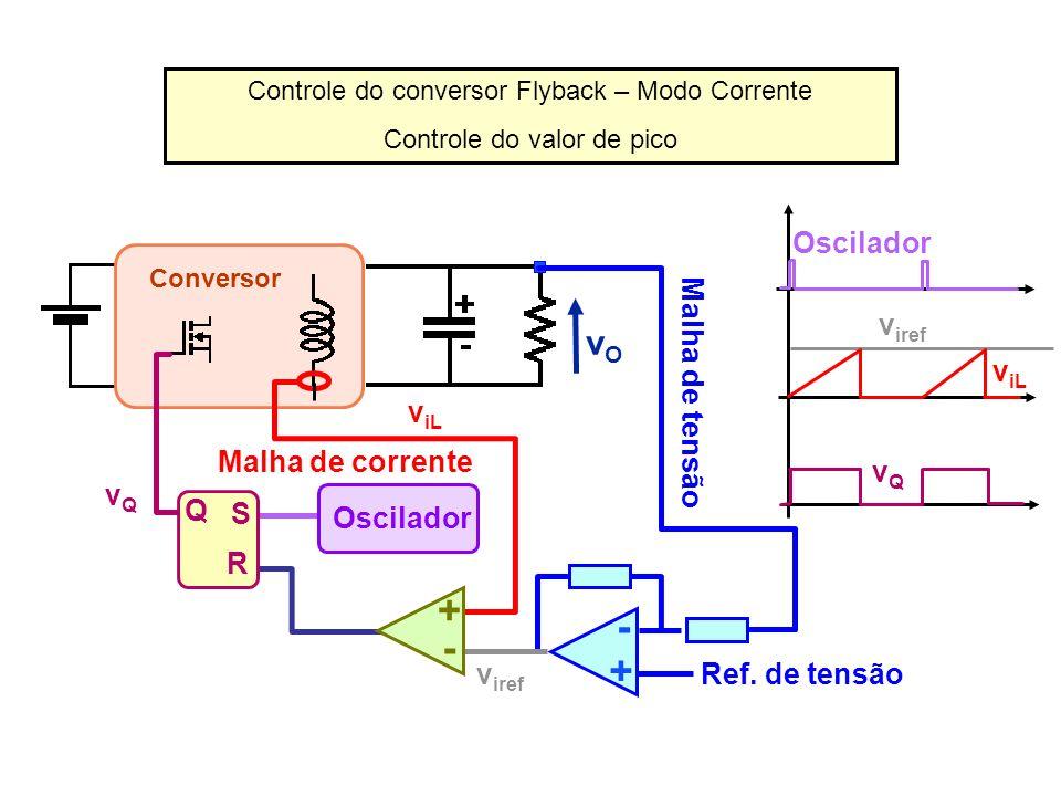 - + vO Ref. de tensão Malha de corrente Malha de tensão Q R S