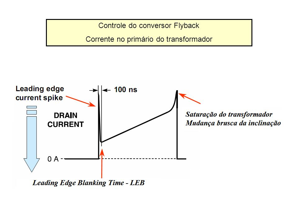 Controle do conversor Flyback Corrente no primário do transformador