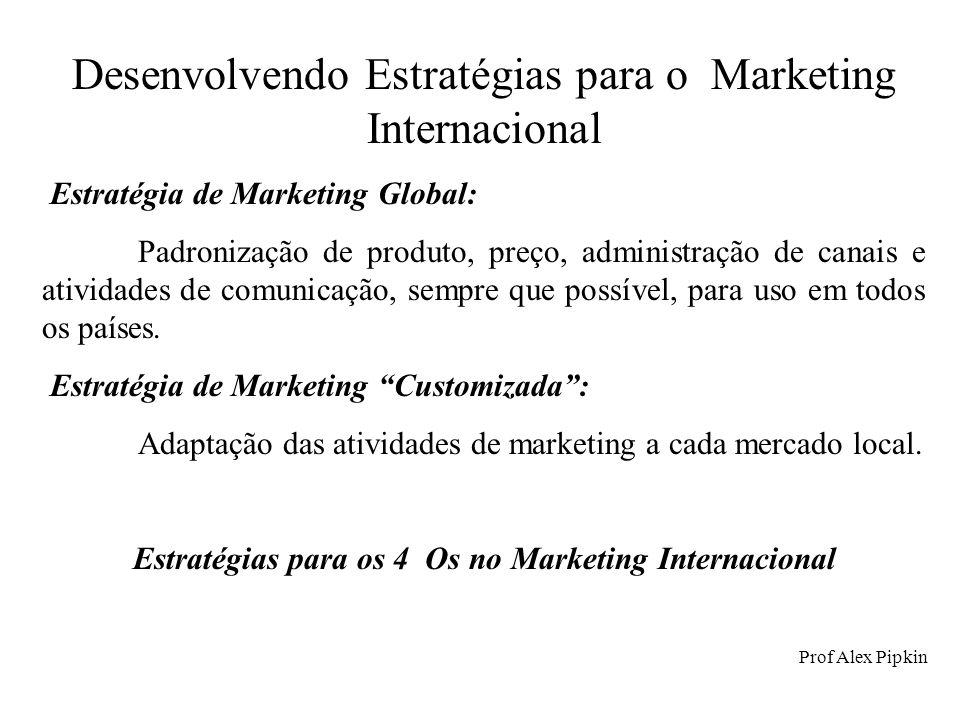 Estratégias para os 4 Os no Marketing Internacional