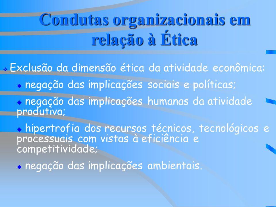 Condutas organizacionais em relação à Ética